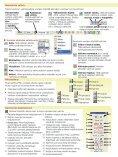X5 pikaopas - Mastercam.fi - Page 3