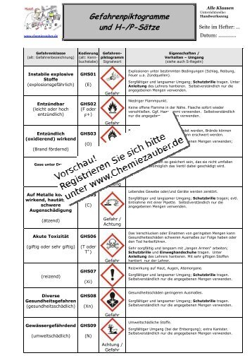 gefahrenpiktogramme-s - Chemiezauber.de