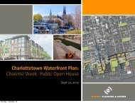 Charlottetown Waterfront Plan: Charette Week: Public Open House