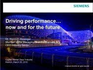 Driving performance… now and for the future