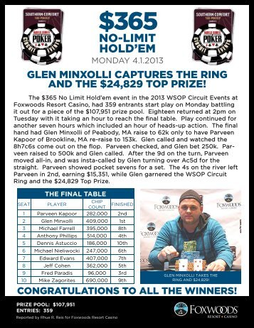 Winning texas holdem tournament strategy