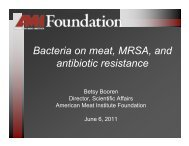 Bacteria on meat, MRSA, and antibiotic resistance – Betsy Booren ...