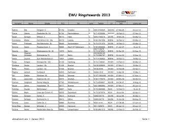 EWU Ringstewards 2013 - EWU-Hessen.de
