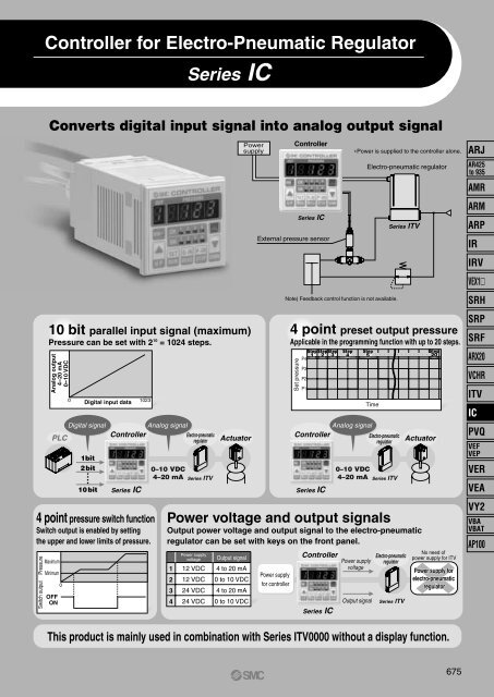 Series IC Controller for Electro-Pneumatic Regulator - SMC