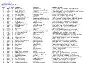 Kopi af Firmastafet 2012 til tidtagningen 6 vers jkj - Viking Atletik