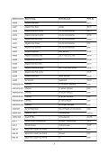 31.12. - Quaste - Seite 2