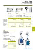 Naaimachines - AFT International GmbH - Page 2