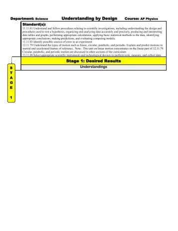 Understanding By Design Unit Template Stage 1: Desired Results
