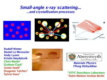 Small-angle x-ray scattering...