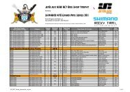 Bike Shop Trophy ranking after Round 2 - Rocky Trail Entertainment