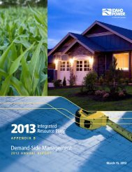 Demand-Side Management 2012 Annual Report - Idaho Power