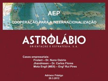 Mercados - AEP