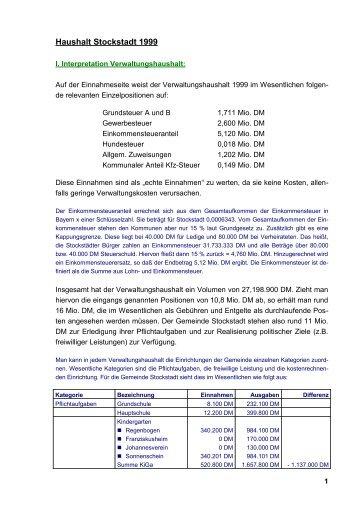 Haushalt Stockstadt 1999 - Freie Wähler Stockstadt