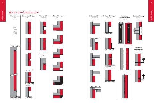Satz Mappe deutsch CS3.indd - BOA GmbH & Co. KG