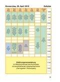 hauptprogramm 2010 - Praxis für interventionelle Schmerztherapie ... - Page 3