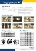 Pompy cyrkulacyjne - LFP - Page 2