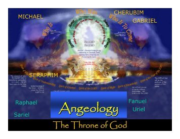 Angelology - Congregation Yeshuat Yisrael