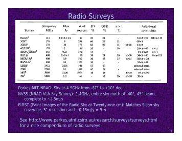 Surveys, galaxy luminosity functions
