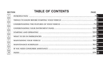 2008 PM Caliber Owner Manual