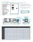 Zenith® Pumps 9000 Series Gear Pumps - LUBOSA - Page 4