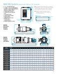 Zenith® Pumps 9000 Series Gear Pumps - LUBOSA - Page 5