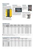 Trykkluftkjøletørker Serien TG – TI - KAESER Kompressorer - Page 6