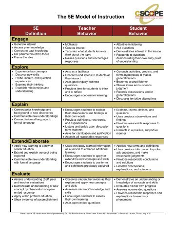 The 5e Instructional Model Engage Explore Mheonline