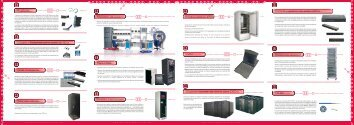 Sistemas para cable de fibra KVM Plug&play Panel inteligente Rack ...