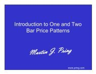 Introduction To One And Two Bar Price Patterns