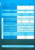 MV Motor Controlgear (VCU) - Tamco Switchgear - Page 7