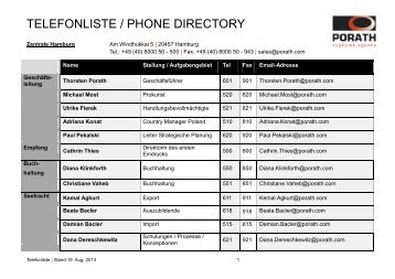 TELEFONLISTE / PHONE DIRECTORY - Porath