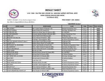 result sheet - 2011-2012 emirates - longines show jumping league