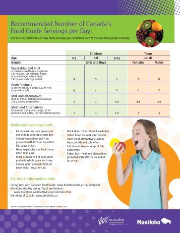 in motion food tracker for Kids - Manitoba in motion