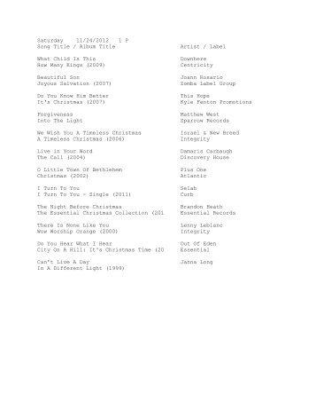 Saturday 11/24/2012 1 P Song Title / Album Title ... - Moody Radio