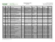 Spring Semester 2012 Class List