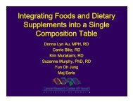 Integrating Foods and Dietary Supplements into a Single ...