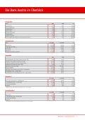 Jahresfinanzbericht 2010 der Bank Austria - Page 4