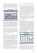 L'economia della Puglia - Adapt - Page 6