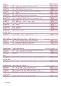 Har du styr på EUROCODES OG DS-NORMER? - Byggecentrum - Page 4