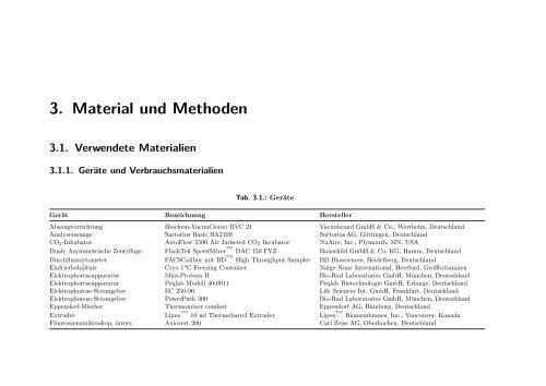 3. Material und Methoden - Universität Bonn