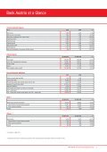 Annual Financial Statements 2011 of Bank Austria - Page 4