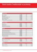 Sprawozdanie Roczne 2007 - Page 3
