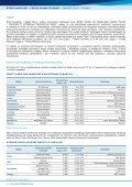 rynek handlowy przegląd małych miast - Colliers International - Page 4