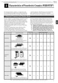 Piezoelectric Ceramic Sensors (PIEZOTITEr) - Page 5