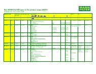New MANN-FILTER types in the product range 2005/01