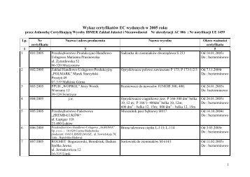 Wykaz certyfikatów EC wydanych w 2005 roku