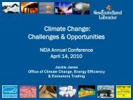 Climate Change And The Impact On Business - NEIA