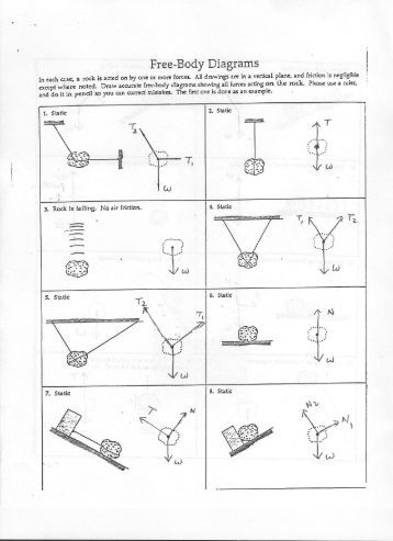 Worksheet Free Body Diagram Worksheet free body diagram worksheet physics intrepidpath diagrams for each situation draw a the