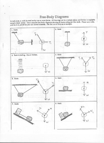 Worksheets Free Body Diagram Worksheet free body diagrams worksheet 1 page objective the purpose of