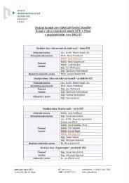 VR 1/13 - PŘÍLOHA č. 2 (Změny u SZZ) - Fakulta zdravotnických studií